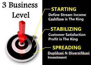 3 level bisnis